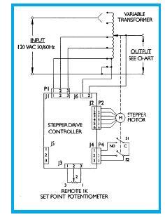 Imagen esquema control variac motorizado